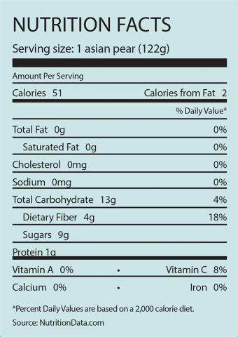 Nutritional content of pears vs apples png 340x480