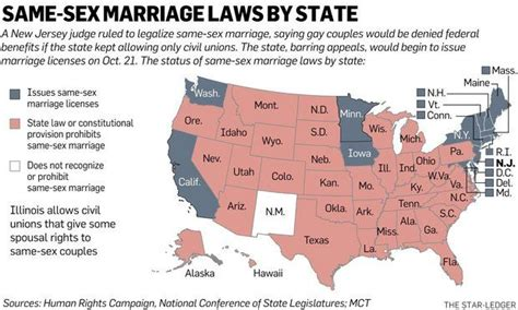 Legal age of consent for marriage and sex for the 50 jpg 620x372