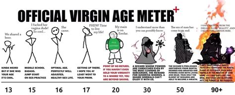 The 20, 30, and 40 year old virgin love, sex and dating jpg 1659x672